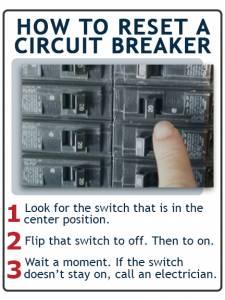 Ac Won T Turn On >> Broken Air Conditioner Diy Checklist Wichita Hanna Heating Air