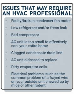 Issues that requires HVAC pro, if a homeowner can't repair when ac not blowing cold air